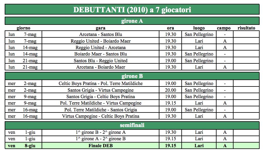 Calendario Torneo A 7 Squadre.18 Torneo Telefono Azzurro Celtic Boys Pratina